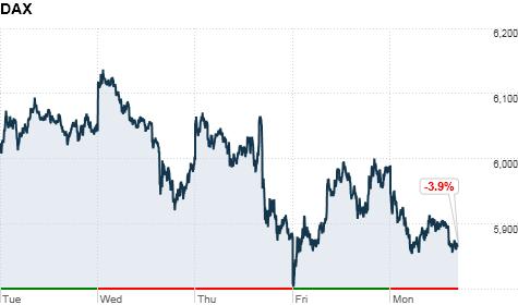 european markets, stocks