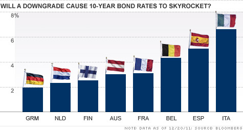 chart-buzz-europe-bond-yields.top.jpg