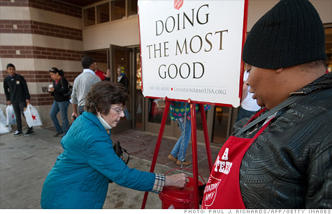 Holiday Money: Charitable donations spike in final days
