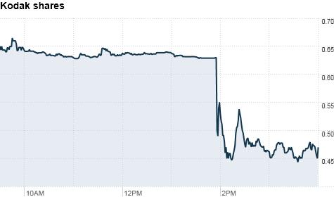 chart_ws_stock_eastmankodakco_20121416414.top.png