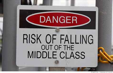 Nearly one-third of middle class suffer downward mobility.