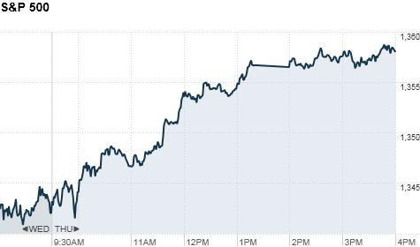 Stock Markets Feb 16 2012 Cnnmoney