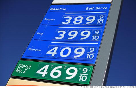 cpi-gas-prices.gi.top.jpg