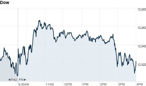 chart_ws_index_dow_201239163411.top.png