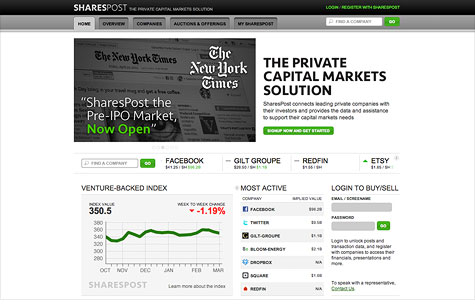 sec sharespost secondary market