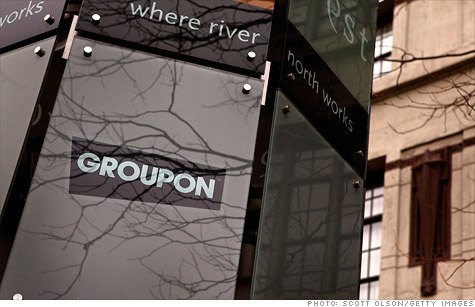 groupon earnings refunds