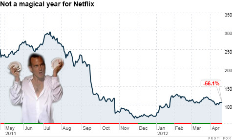 Shares of Netflix are still way off their all-time high. And it will take more than a new season of