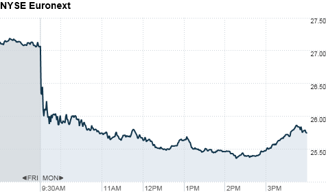chart_ws_stock_nyseeuronext_201243018249.top.png