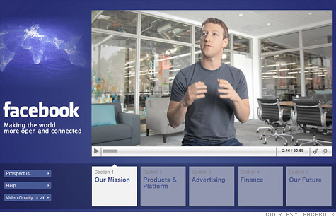 Facebook's digital road show offers a peek at the pitch it's making to investors.