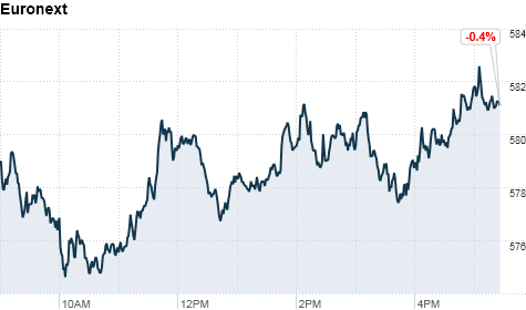 stocks markets europe asia