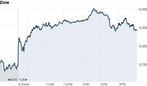 U.S. markets
