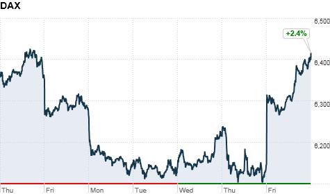 markets world stocks shares