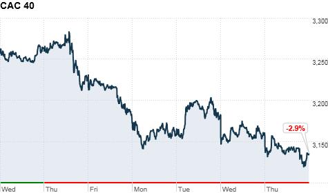 stocks europe asia world markets