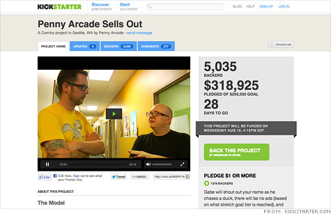 Penny Arcade launched a Kickstarter campaign to remove ads from its website for all of 2013.