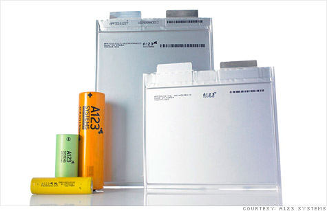 A Chinese firm is set to take majority stake in U.S. battery maker A123 Systems, the latest U.S. cleantech firm to get a big investment from a foreign company.