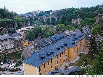 worlds best economies luxembourg