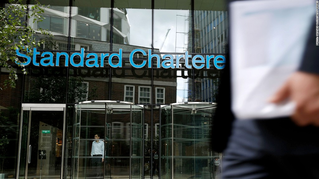 Standard Chartered NY Budget