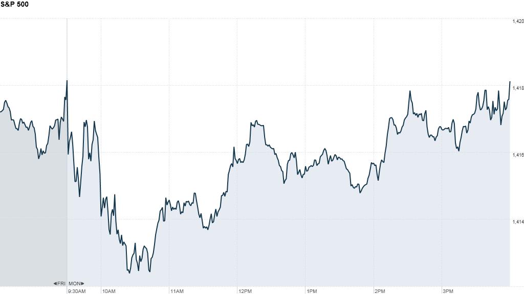 Stocks close flat but remain near 4-year highs