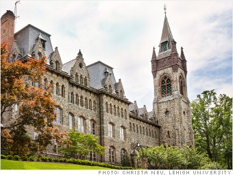 gallery colleges paid grads lehigh