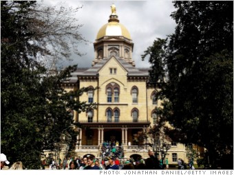 gallery colleges paid grads notre dame