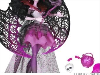 gallery hot toys mattel monster high draculaura