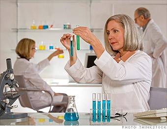 medical laboratory technologists salary