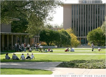 gallery most expensive colleges harvey mudd college