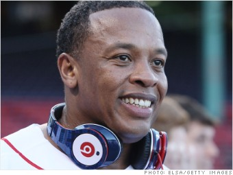 gallery dr dre beats