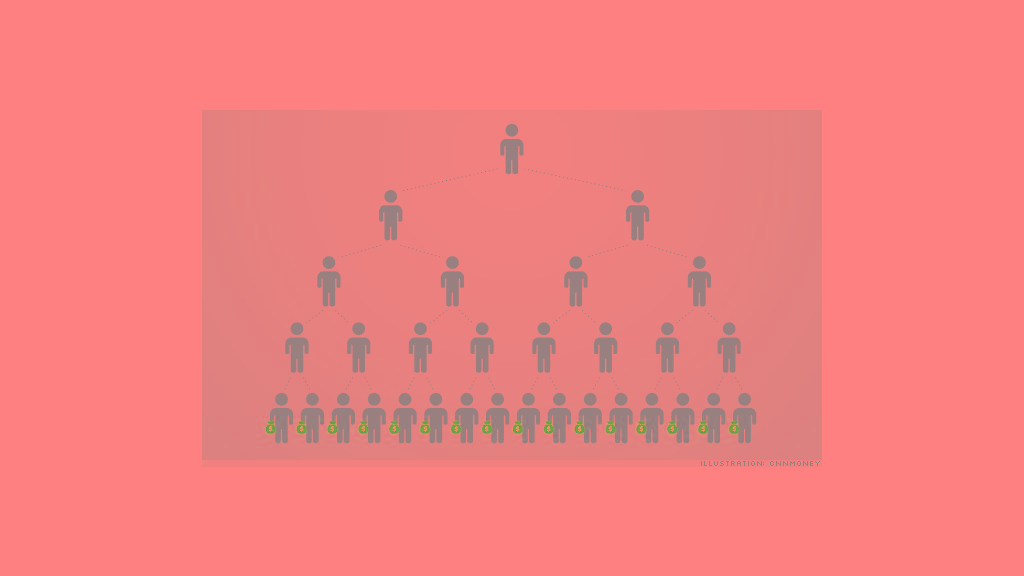 multi level marketing animation