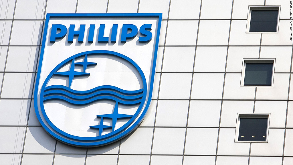 philips audio video funai