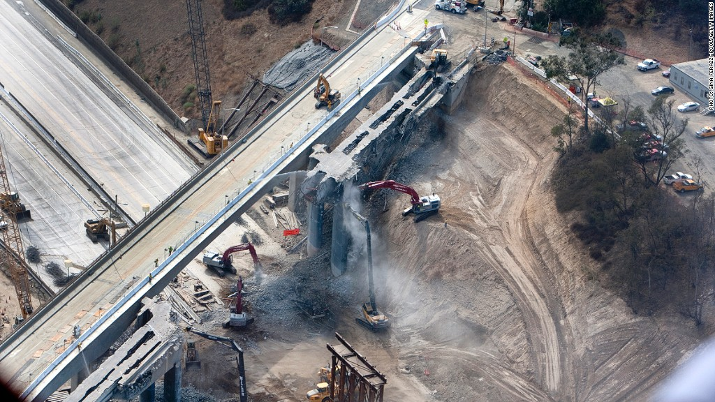 infrastructure spending united states