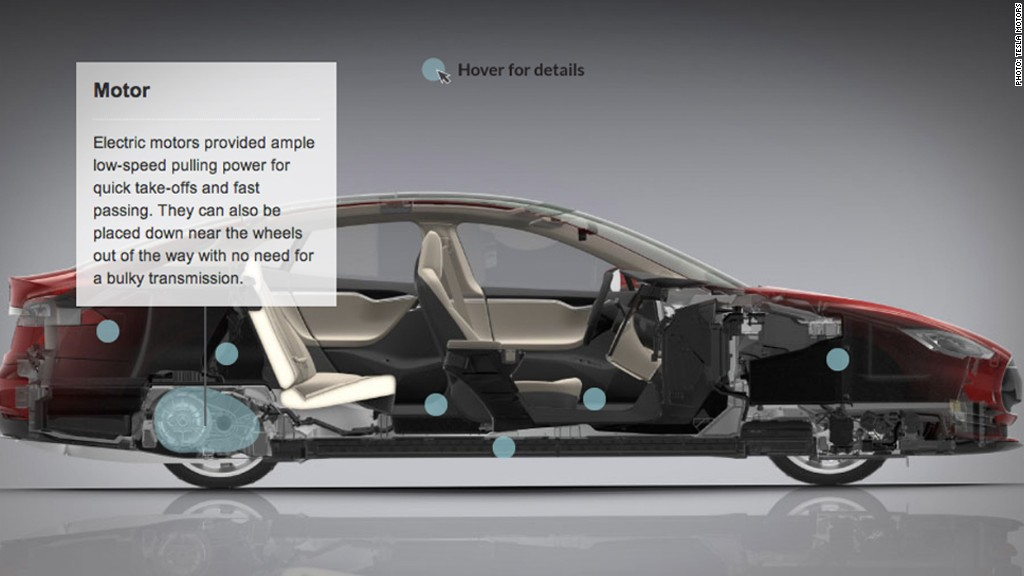 What's different inside the Tesla Model S