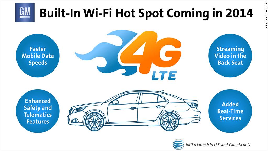 gm att wifi hot spots