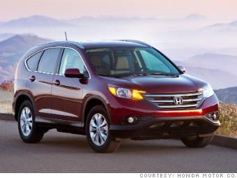 Charming Consumer Reports 2012 Honda Crv