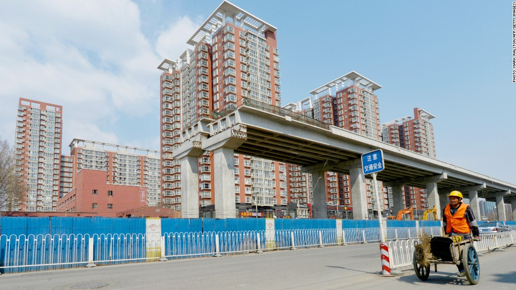 china property