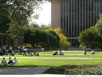 harvey mudd college college return investment gallery
