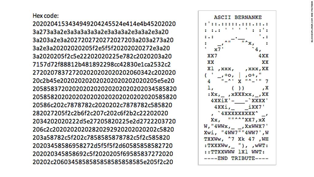 hex code bernanke
