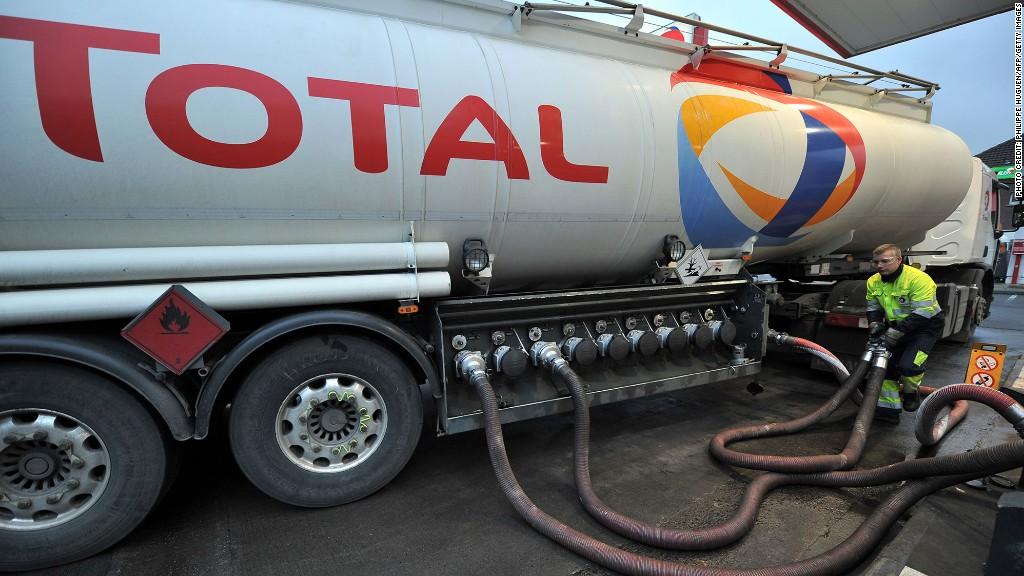 gas price manipulation total