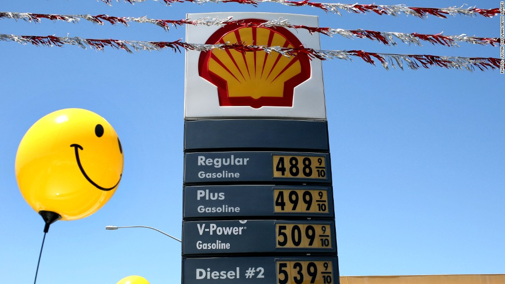 gas price rise fall