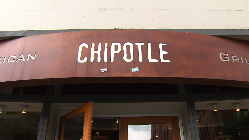 Wall Street craves Chipotle