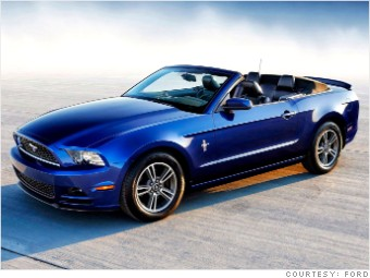 Mid Size Sporty Car Ford Mustang