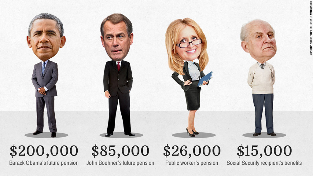 presidential pensions