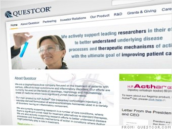 Questcor Pharmaceuticals