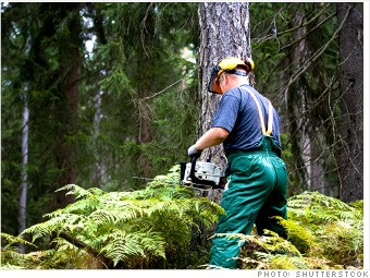 most dangerous jobs logger