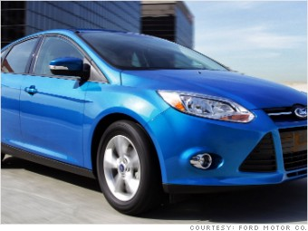 ford focus hatchback 8 small cars cargo space vs parking space cnnmoney. Black Bedroom Furniture Sets. Home Design Ideas