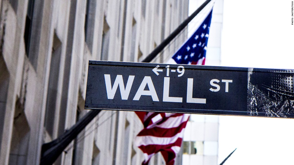 country competitiveness wall street