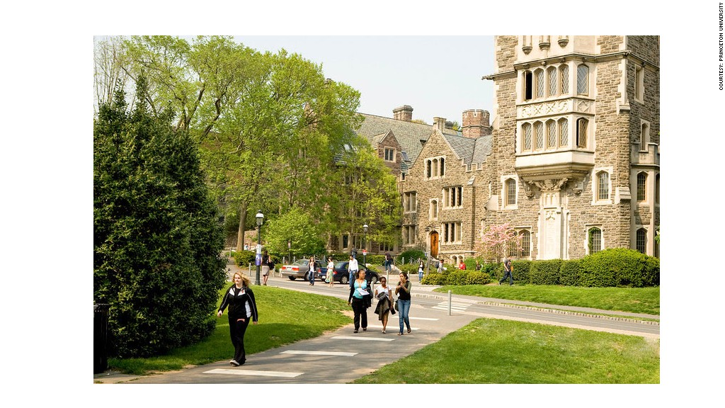 highest paid alumni princeton university