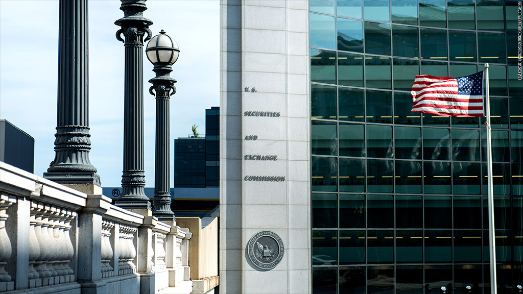 sec charges firms short selling