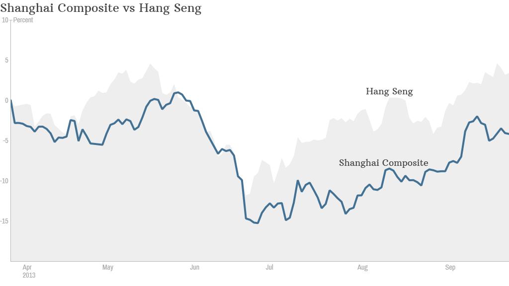 shanghai vs hk