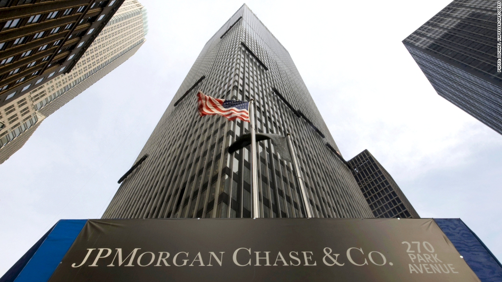 mortgage backed securities jp morgan